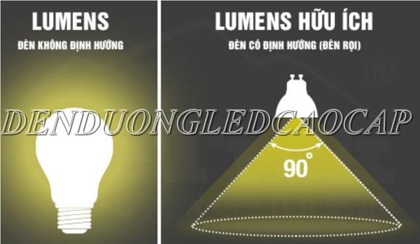 Lumens và lumens hữu ích